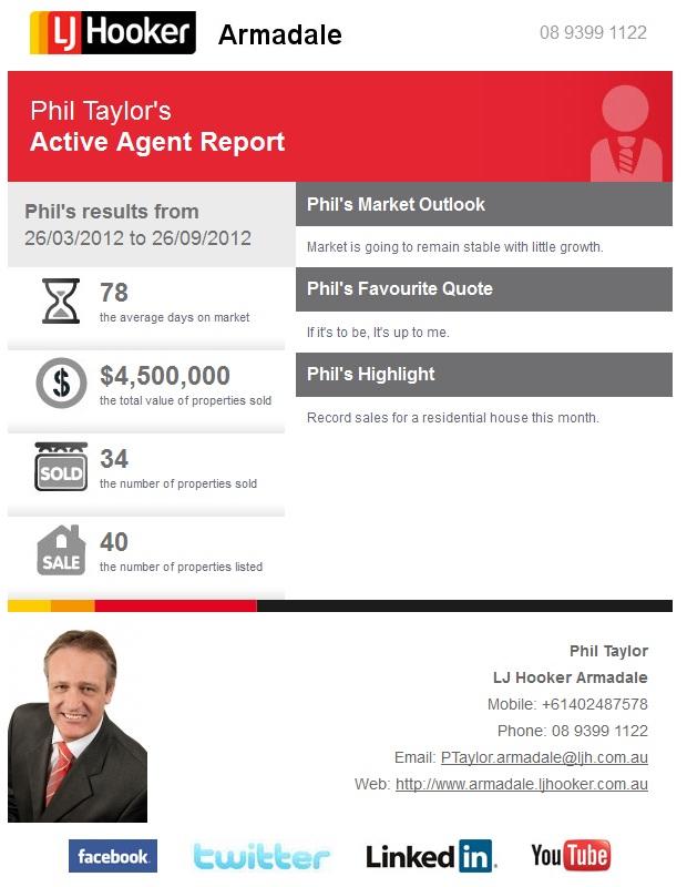 LJ Hooker - Active Agent Report